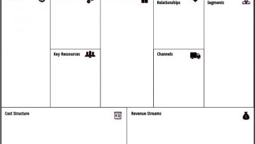 business model canvas modèle gratuit