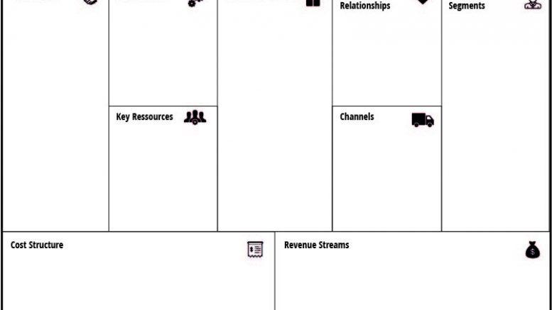 business model canvas modèle gratuit