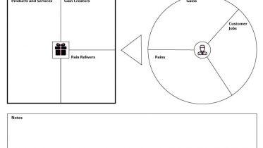 Value proposition canvas modèle à télécharger gratuitement